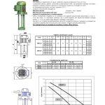 Elettropompa IMM 40-50-grittielettrotecnica.it