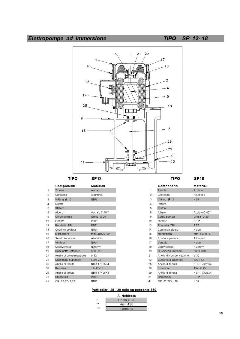 SP 12-18 Elettropompa grittielettrotecnica.it