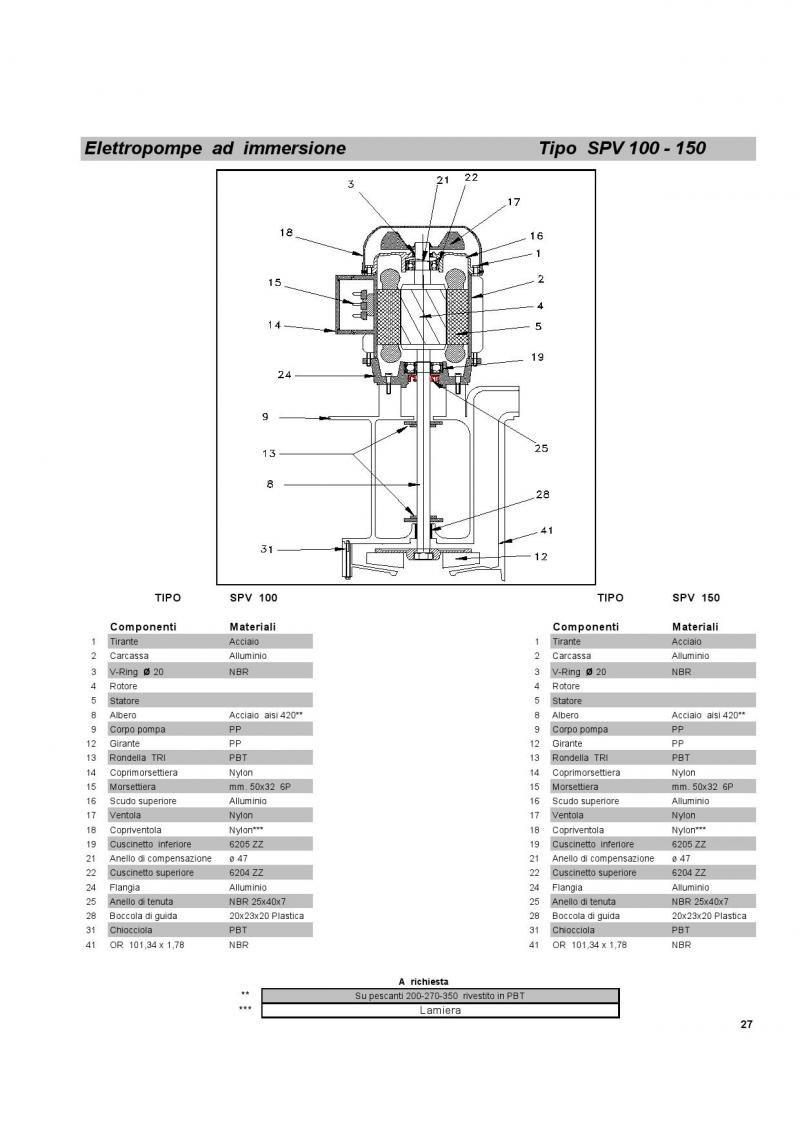 SPV 100-150 Elettropompa-grittielettrotecnica.it