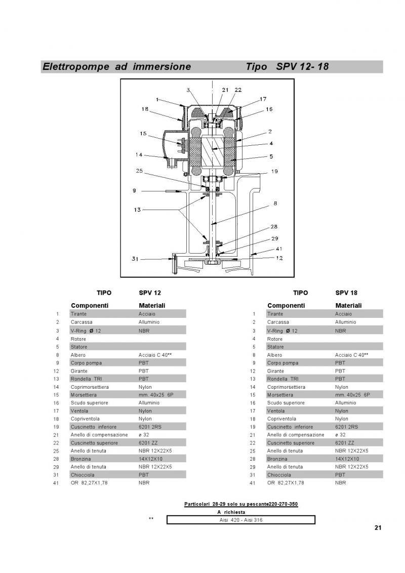 SPV 12-18 Elettropompa grittielettrotecnica.it