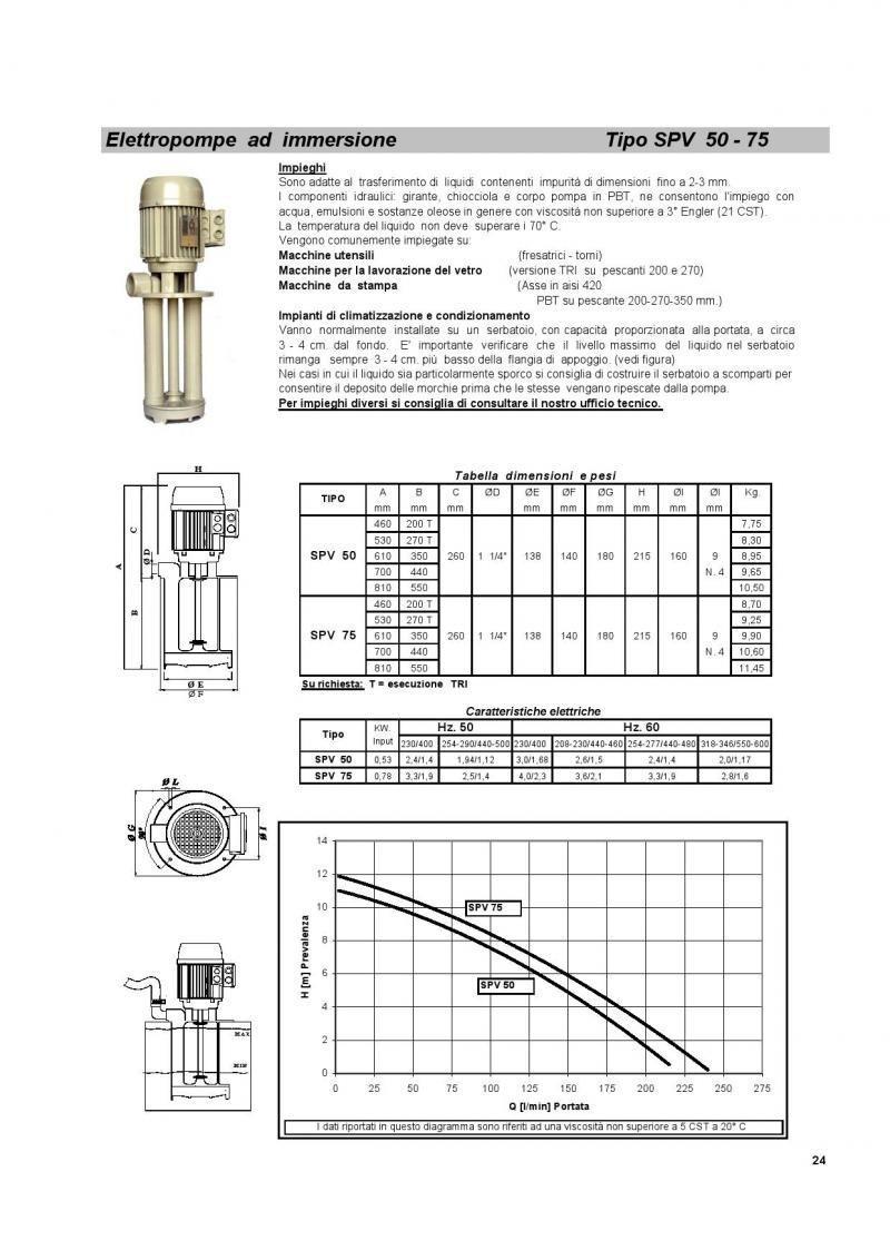 SPV 50-75 Elettropompa-grittielettrotecnica.it