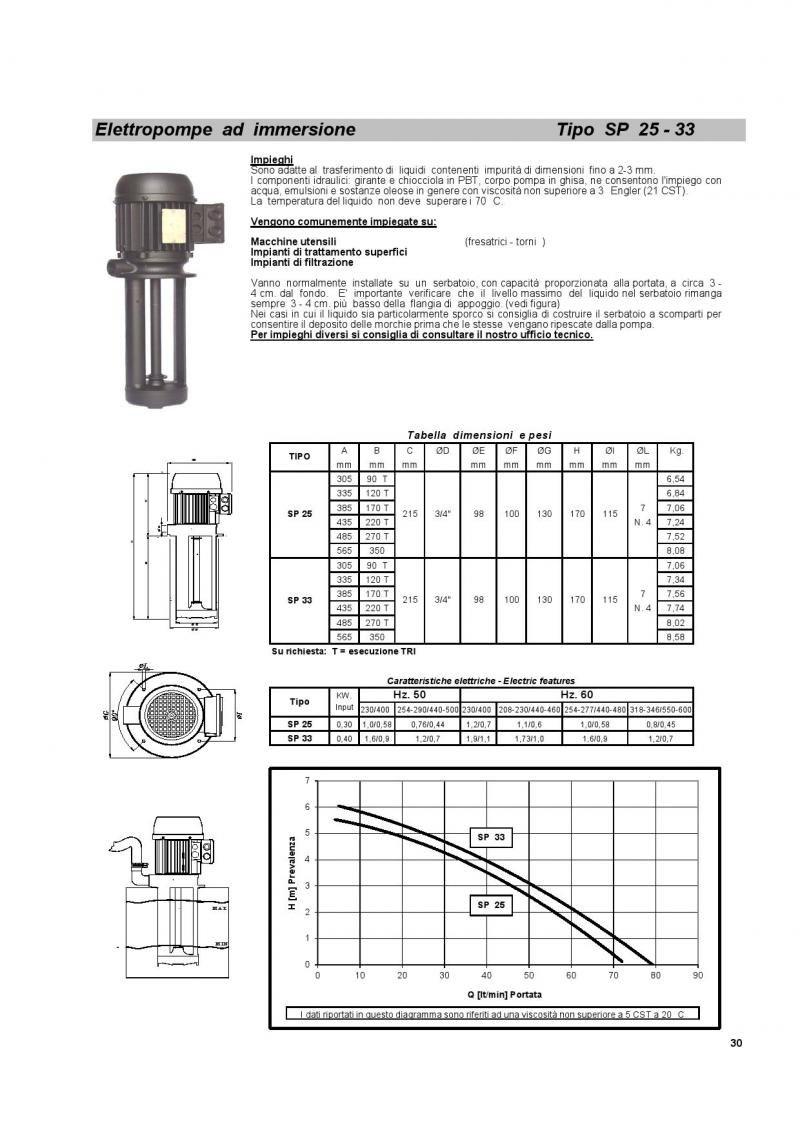 SP 25-33 Elettropompa-grittielettrotecnica.it