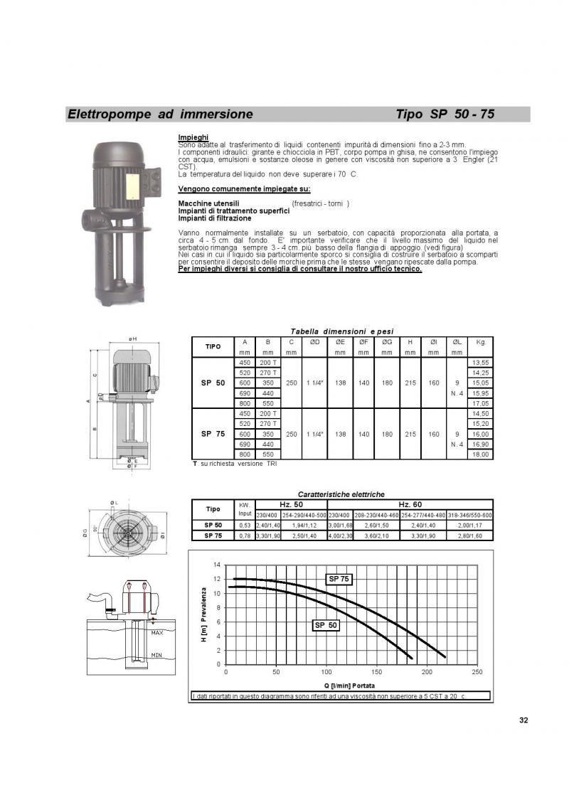 SP 50-75 Elettropompa grittielettrotecnica.it